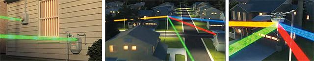 technical-visualization-landis-gyr-smart-meter-animation