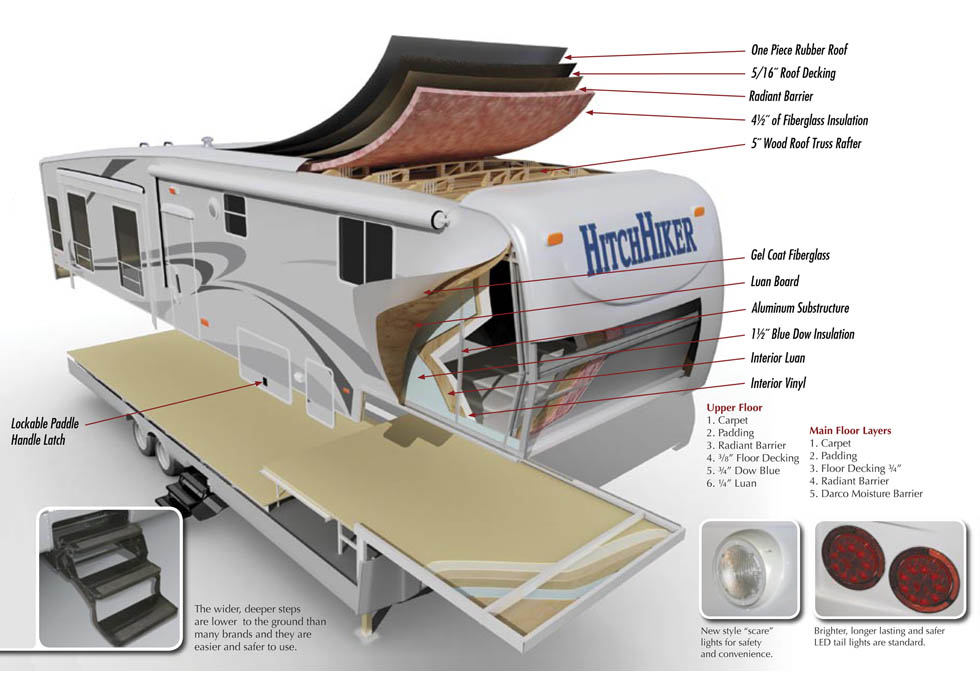 Cutaway Illustration rendered by Trinity Animation for the NuWa Hitchhiker Fifth Wheel.