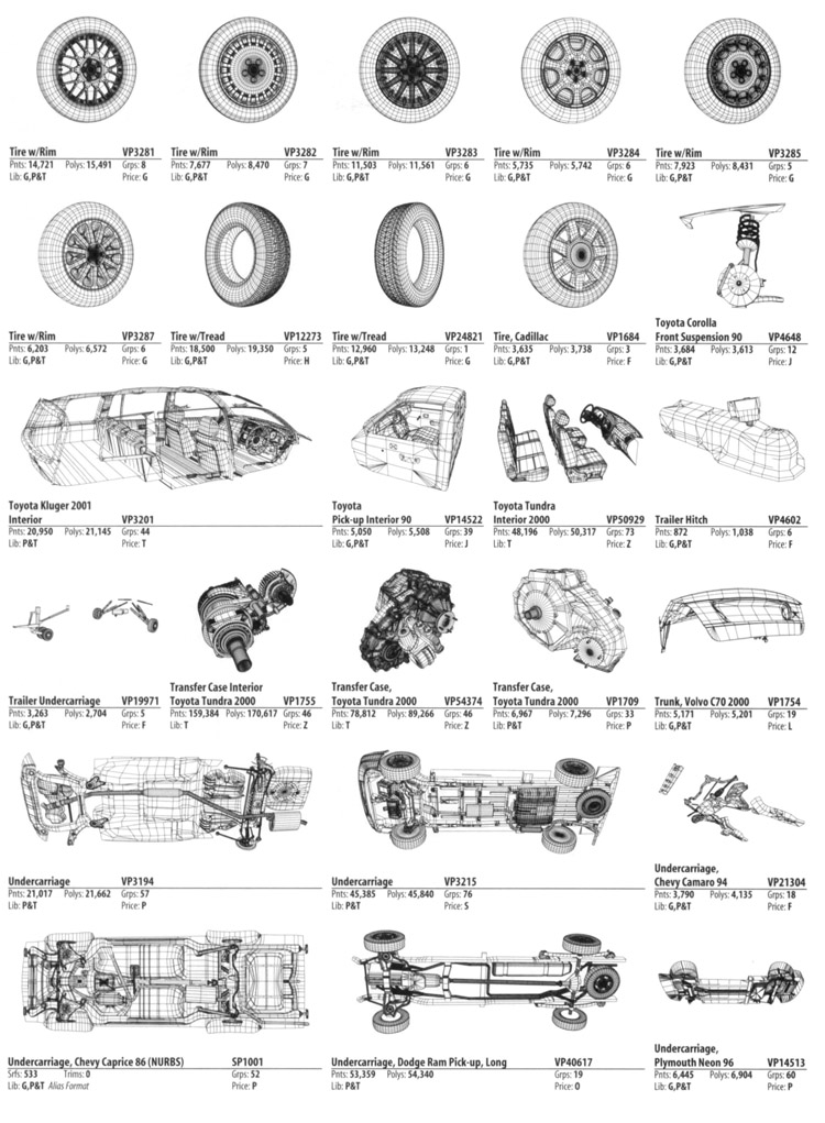Trinity Stock Models Car Parts