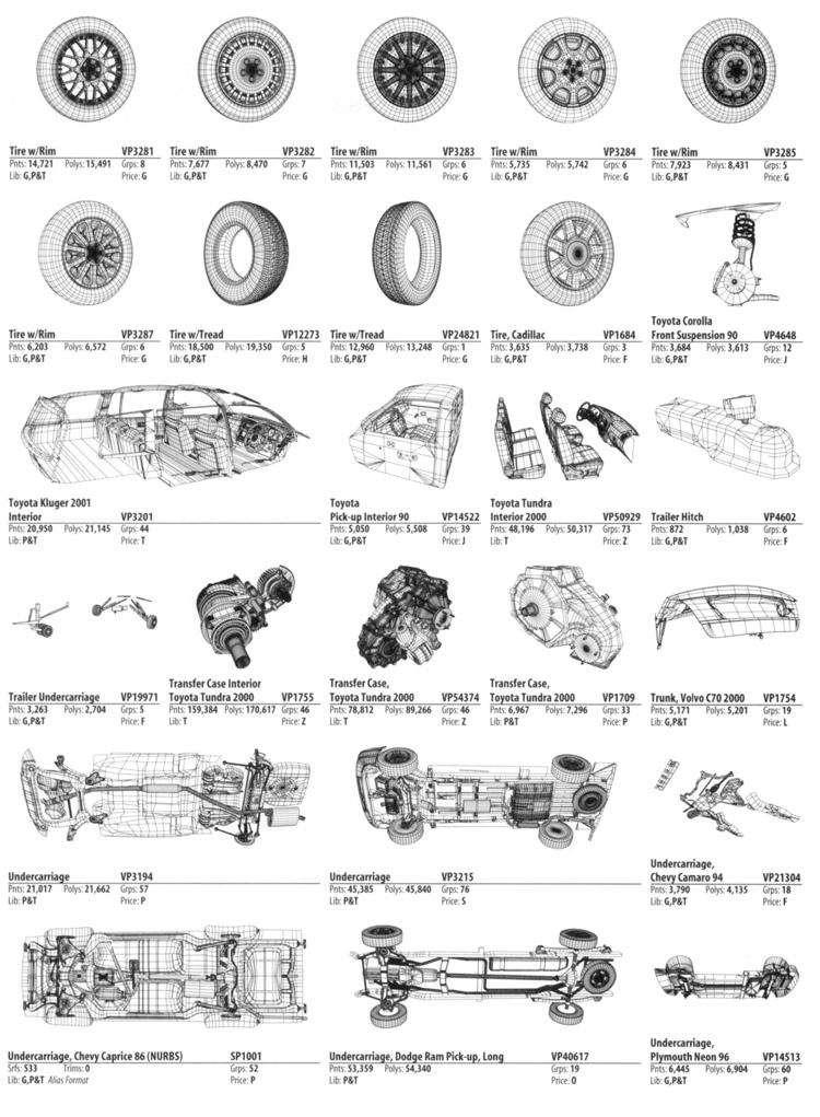 Trinity Stock Models - Car Parts
