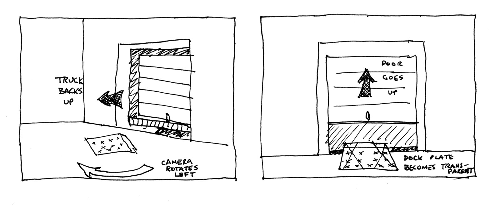 Two storyboard panels, outlining the action of the animation.